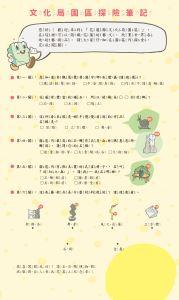 學習單背面1-3年級